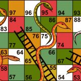 Income Tax on Business Income - Snakes & Ladders